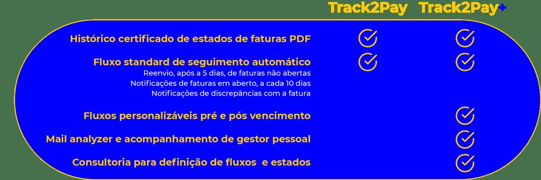 PT Track2pay WEB -08-07